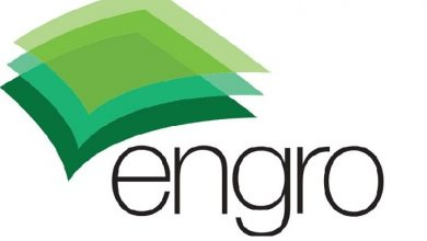 Engro Corporation financial results