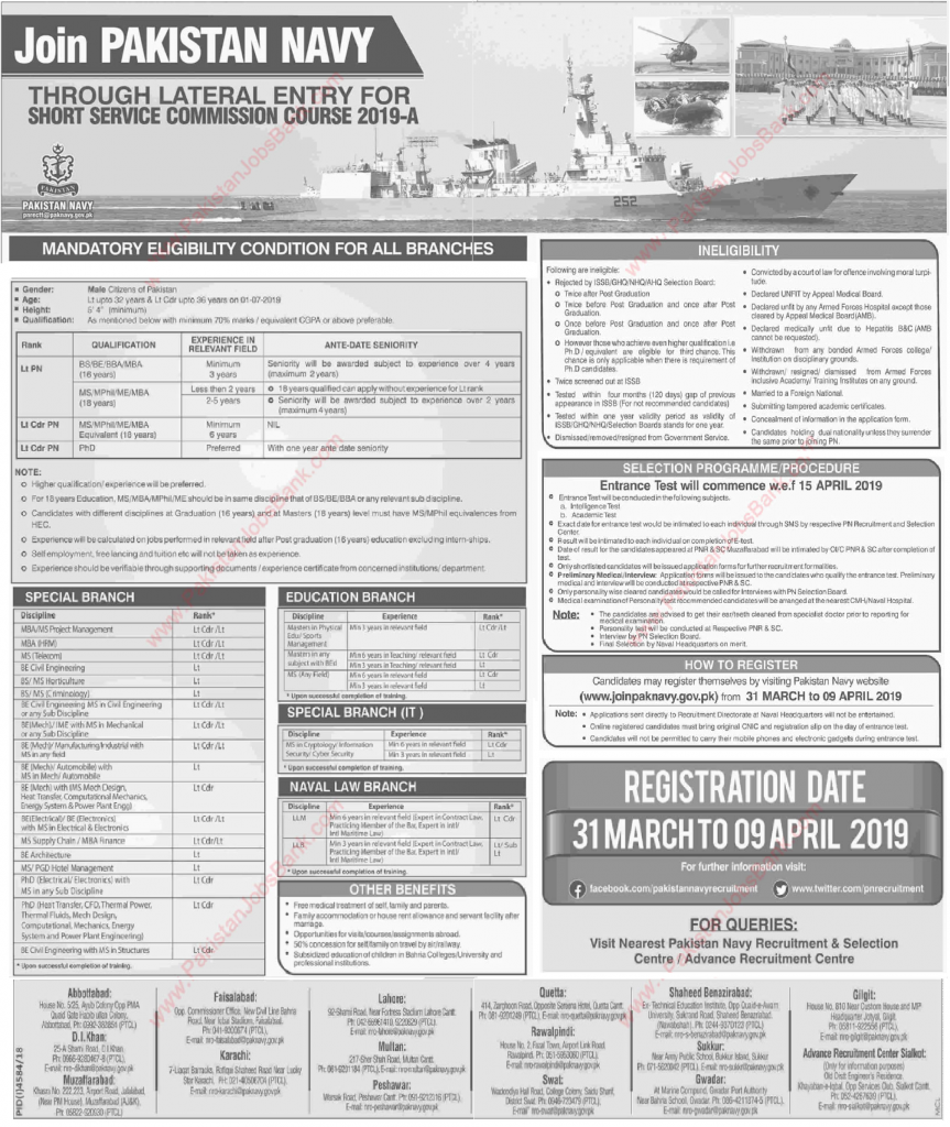 Official ad of  Pakistan Navy through lateral entry 2019-A