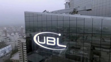UBL earnings share quarter