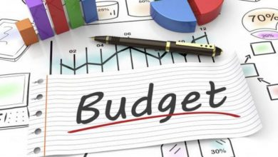 Sindh Government budget Rs 1218 trillion