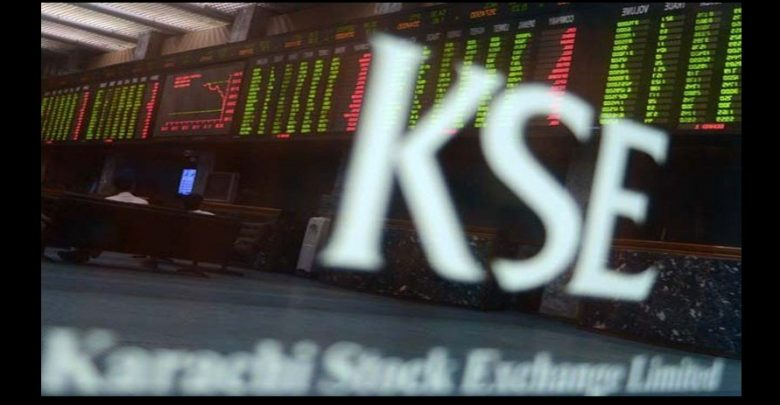 worst performance KSE100