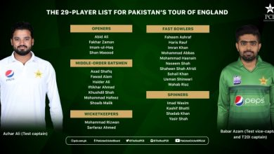 Haider Ali Pakistan U19 batsman players watch-out named 29-player squad Tests T20Is