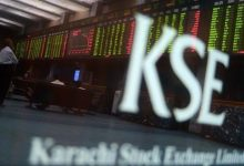 KSE 100 continued negative momentum index lost 247 points